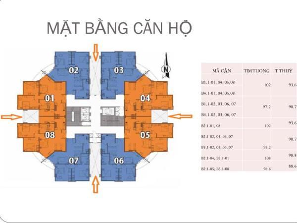 mat bang can ho